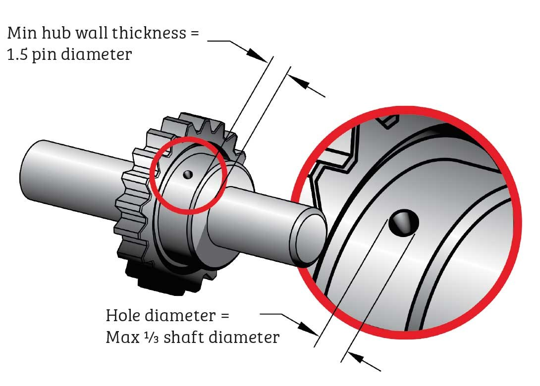 how to properly pin a shaft and hub assembly fastener fixing
